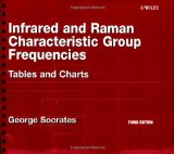 Portada de INFRARED & RAMAN CHARACTERISTIC 3E: TABLES AND CHARTS
