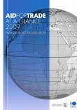 Portada de [AID FOR TRADE AT A GLANCE 2009: MAINTAINING MOMENTUM] (BY: ORGANIZATION FOR ECONOMIC COOPERATION AN) [PUBLISHED: AUGUST, 2009]