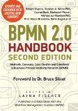 Portada de BPMN 2.0 HANDBOOK SECOND EDITION: METHODS, CONCEPTS, CASE STUDIES AND STANDARDS IN BUSINESS PROCESS MODELING NOTATION (BPMN)